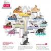 Brit Care Cat - kočičí strom
